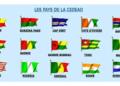 La CEDEAO maintient l'objectif 2022 pour le lancement de la monnaie unique